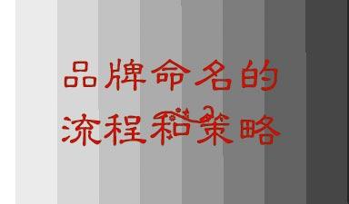 哈尔滨品牌策划公司
